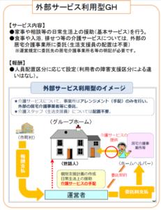 外部サービス利用型イメージ